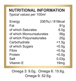 Nutritional Information for Wicklow Rapeseed Oil